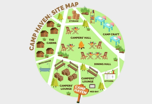 Camp Haven: Site Map